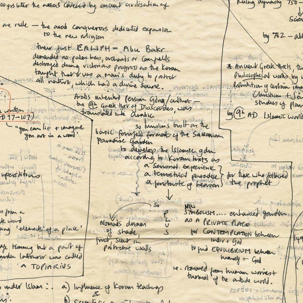 Garden Text Map I detail
