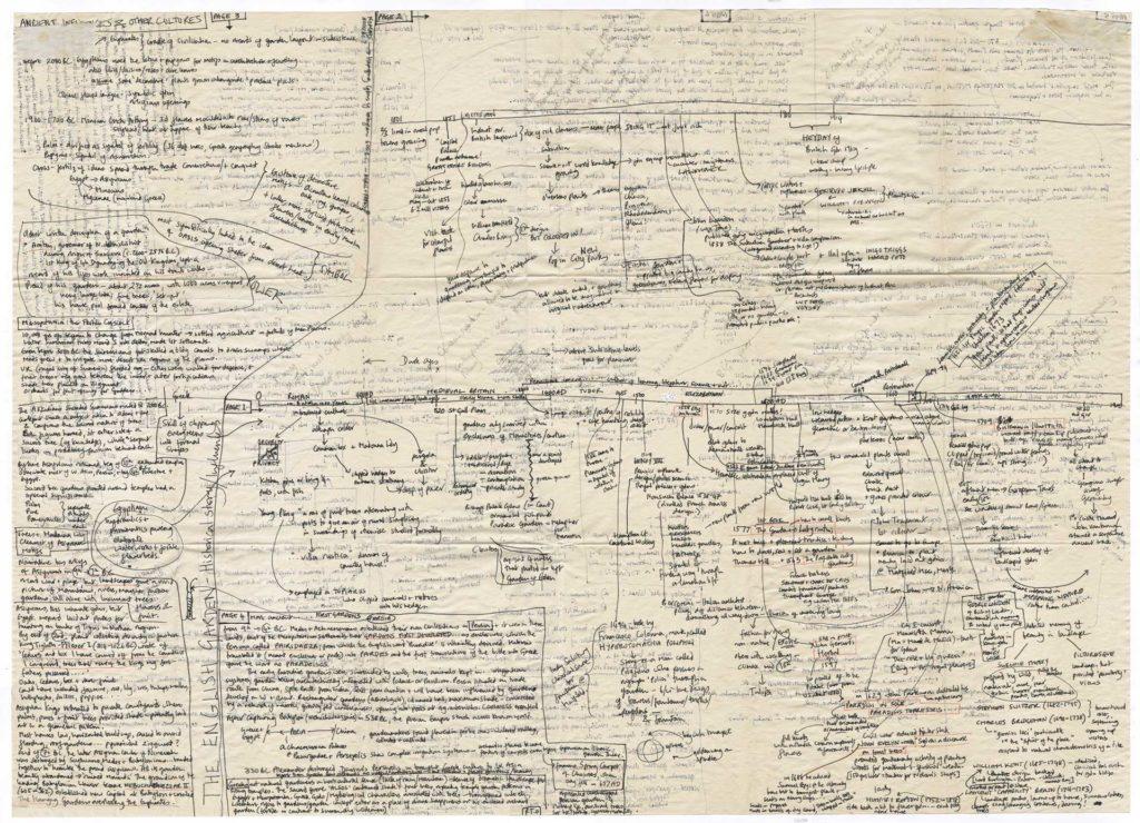 Garden Text Map II