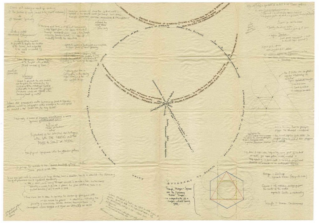 Geometry Text Map