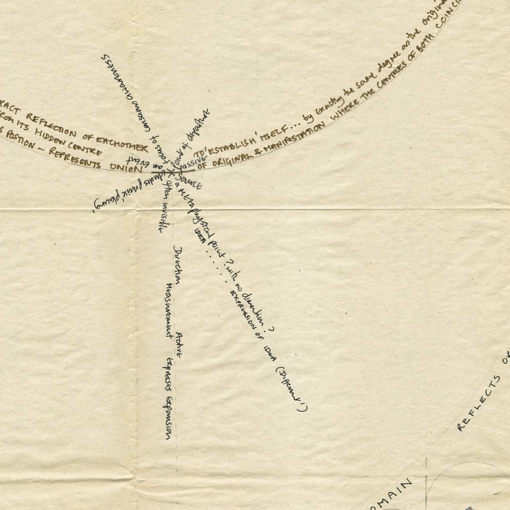 Geometry Text Map detail